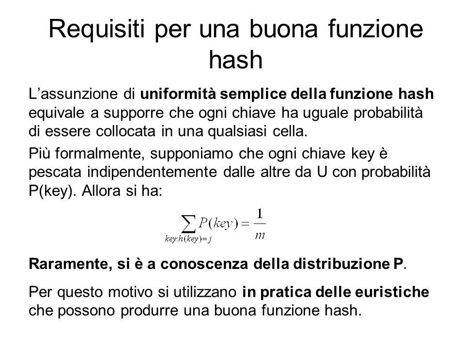 Requisiti per una buona funzione hash Lassunzione di uniformità semplice della funzione hash equivale a supporre che ogni chiave ha uguale probabilità
