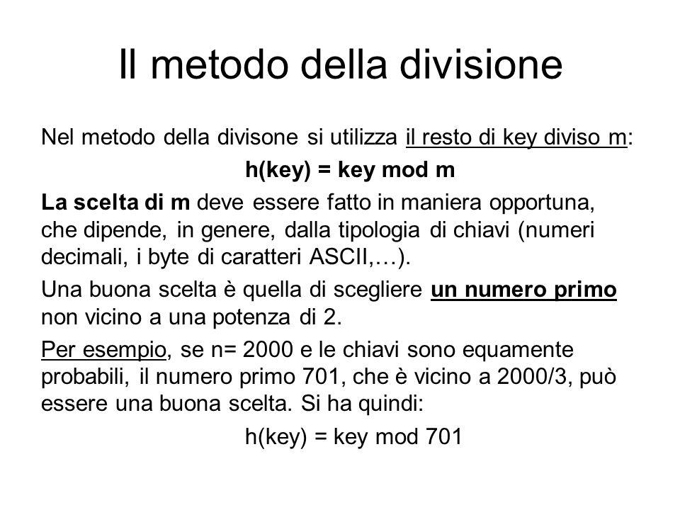 Il metodo della divisione Nel metodo della divisone si utilizza il resto di key diviso m: h(key) = key mod m La scelta di m deve essere fatto in manie