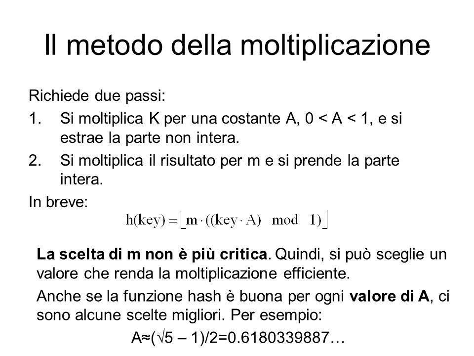 Il metodo della moltiplicazione Richiede due passi: 1.Si moltiplica K per una costante A, 0 < A < 1, e si estrae la parte non intera. 2.Si moltiplica