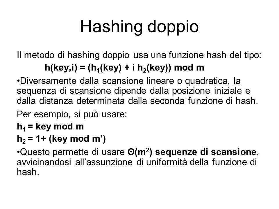 Hashing doppio Il metodo di hashing doppio usa una funzione hash del tipo: h(key,i) = (h 1 (key) + i h 2 (key)) mod m Diversamente dalla scansione lin