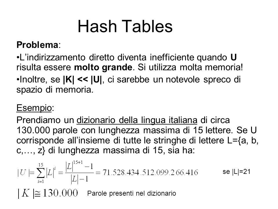 Hash Tables Problema: Lindirizzamento diretto diventa inefficiente quando U risulta essere molto grande. Si utilizza molta memoria! Inoltre, se |K| <<