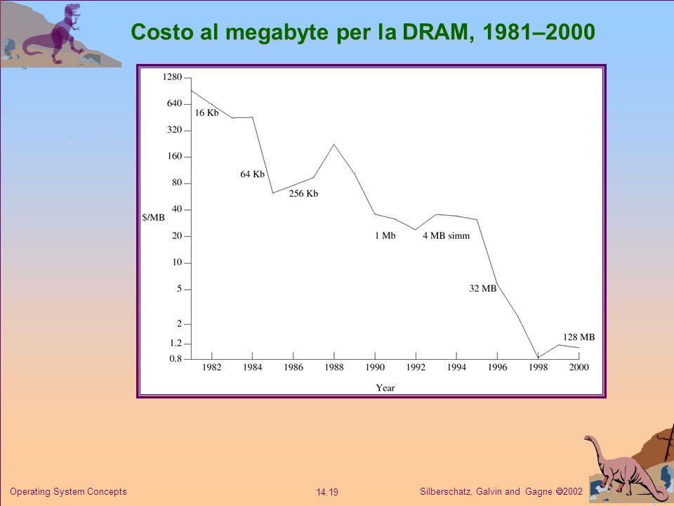 Silberschatz, Galvin and Gagne 2002 14.19 Operating System Concepts Costo al megabyte per la DRAM, 1981–2000