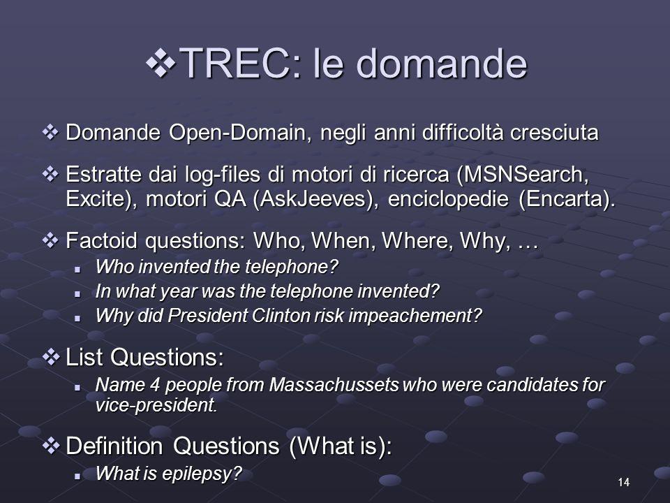 14 TREC: le domande TREC: le domande Domande Open-Domain, negli anni difficoltà cresciuta Domande Open-Domain, negli anni difficoltà cresciuta Estratte dai log-files di motori di ricerca (MSNSearch, Excite), motori QA (AskJeeves), enciclopedie (Encarta).