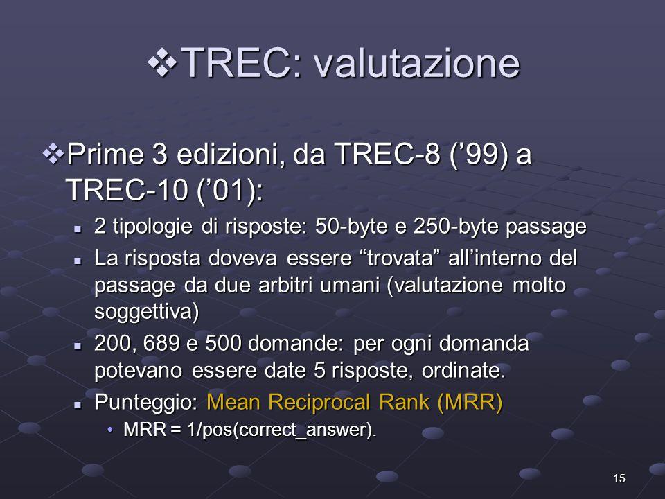 15 TREC: valutazione TREC: valutazione Prime 3 edizioni, da TREC-8 (99) a TREC-10 (01): Prime 3 edizioni, da TREC-8 (99) a TREC-10 (01): 2 tipologie di risposte: 50-byte e 250-byte passage 2 tipologie di risposte: 50-byte e 250-byte passage La risposta doveva essere trovata allinterno del passage da due arbitri umani (valutazione molto soggettiva) La risposta doveva essere trovata allinterno del passage da due arbitri umani (valutazione molto soggettiva) 200, 689 e 500 domande: per ogni domanda potevano essere date 5 risposte, ordinate.