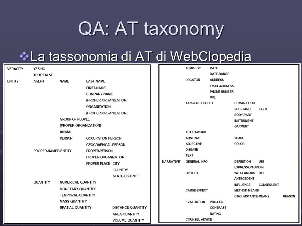 26 QA: AT taxonomy La tassonomia di AT di WebClopedia La tassonomia di AT di WebClopedia