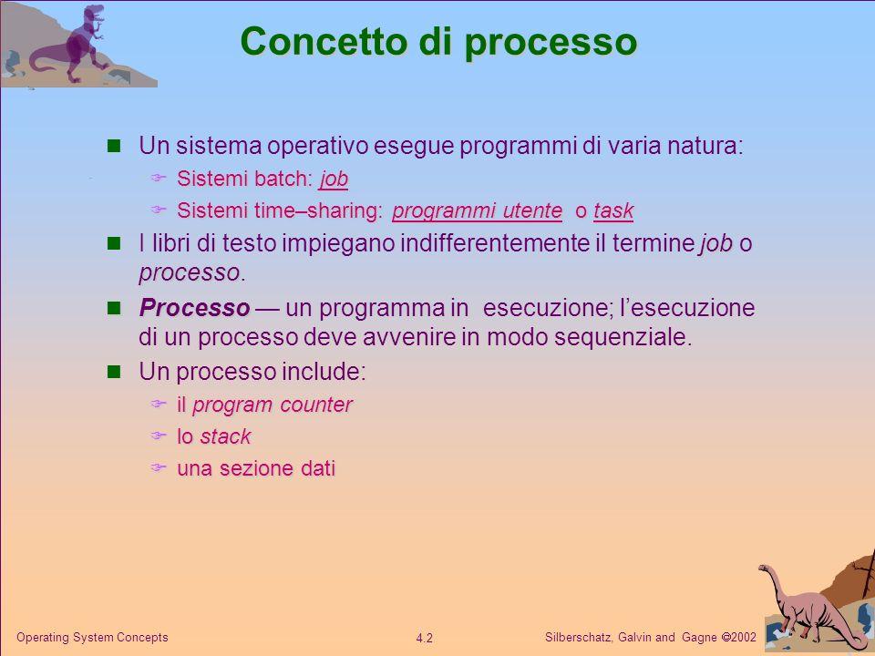 Silberschatz, Galvin and Gagne 2002 4.3 Operating System Concepts Stato del processo stato Mentre viene eseguito un processo cambia stato: New New (nuovo): Il processo viene creato.