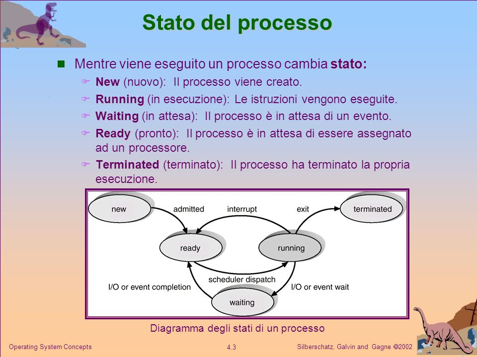 Silberschatz, Galvin and Gagne 2002 4.14 Operating System Concepts Terminazione di processi exit Il processo esegue lultima istruzione e chiede al sistema operativo di essere cancellato per mezzo di una specifica chiamata di sistema (exit in UNIX) che compie le seguenti operazioni: Può restituire dati (output) al processo padre (wait).