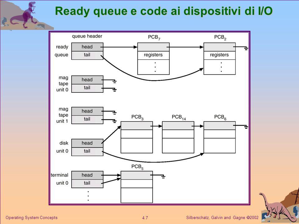 Silberschatz, Galvin and Gagne 2002 4.18 Operating System Concepts Soluzione con buffer limitato e memoria condivisa item nextProduced; while (1) { while (((in + 1) % BUFFER_SIZE) == out) ; /* do nothing */ buffer[in] = nextProduced; in = (in + 1) % BUFFER_SIZE; } item nextConsumed; while (1) { while (in == out) ; /* do nothing */ nextConsumed = buffer[out]; out = (out + 1) % BUFFER_SIZE; } ProcessoProduttore ProcessoConsumatore