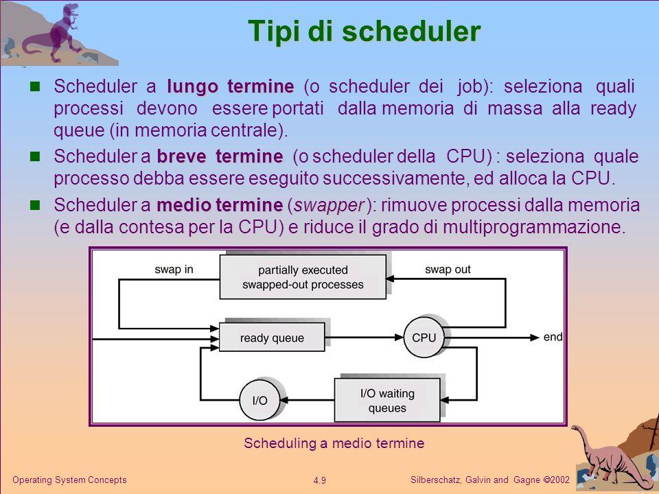 Silberschatz, Galvin and Gagne 2002 4.10 Operating System Concepts Tipi di scheduler Lo scheduler a breve termine viene chiamato molto spesso ( 100 millisecondi) deve essere veloce.