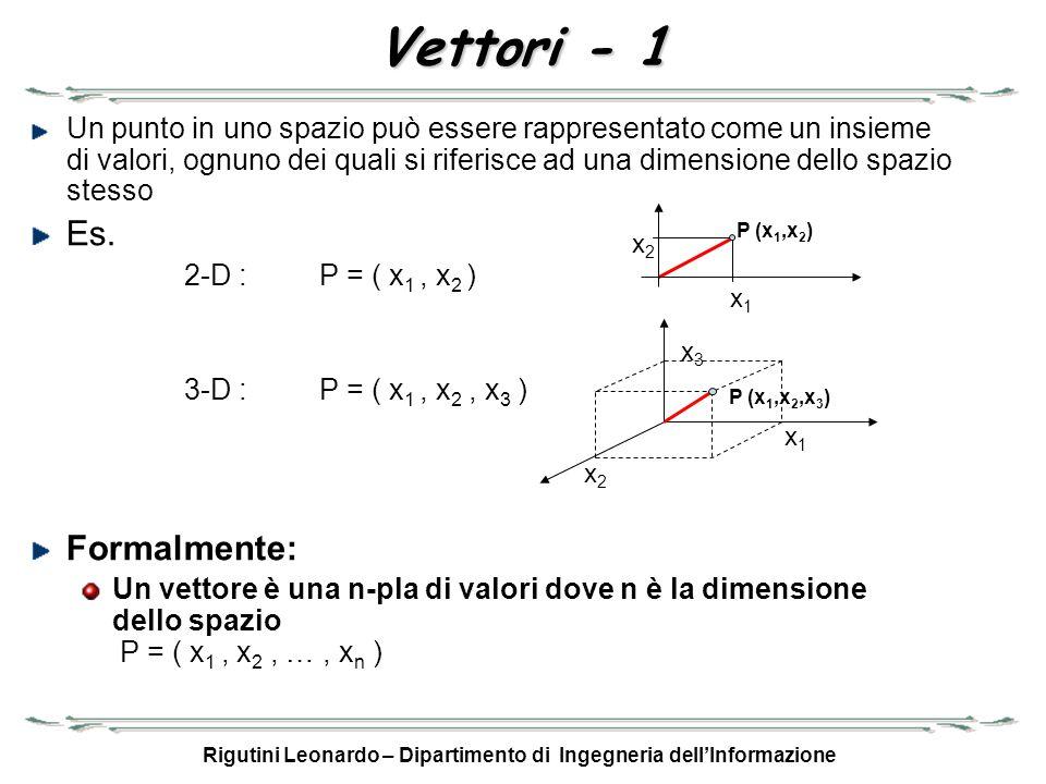 Rigutini Leonardo – Dipartimento di Ingegneria dellInformazione Vettori - 1 Un punto in uno spazio può essere rappresentato come un insieme di valori,