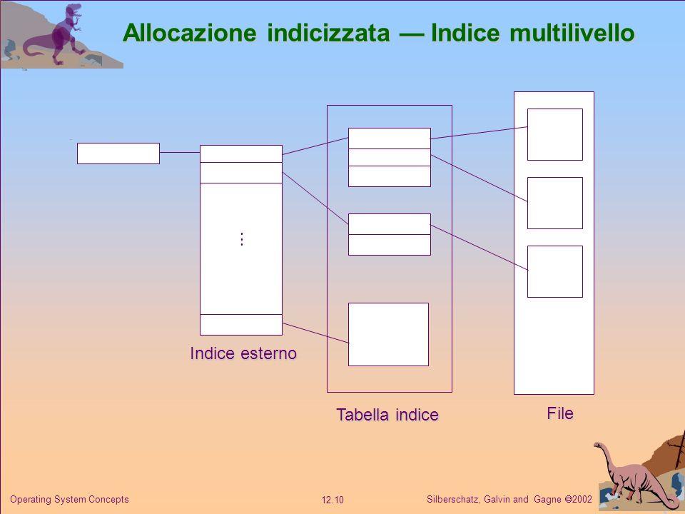 Silberschatz, Galvin and Gagne 2002 12.10 Operating System Concepts Allocazione indicizzata Indice multilivello Indice esterno Tabella indice File