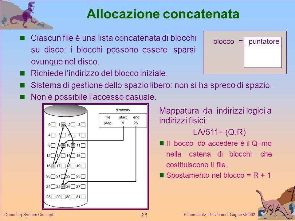 Silberschatz, Galvin and Gagne 2002 12.5 Operating System Concepts Allocazione concatenata Ciascun file è una lista concatenata di blocchi su disco: i
