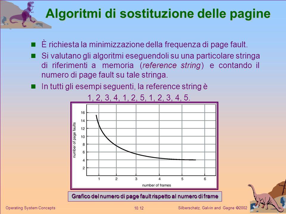 Silberschatz, Galvin and Gagne 2002 10.11 Operating System Concepts Sostituzione delle pagine