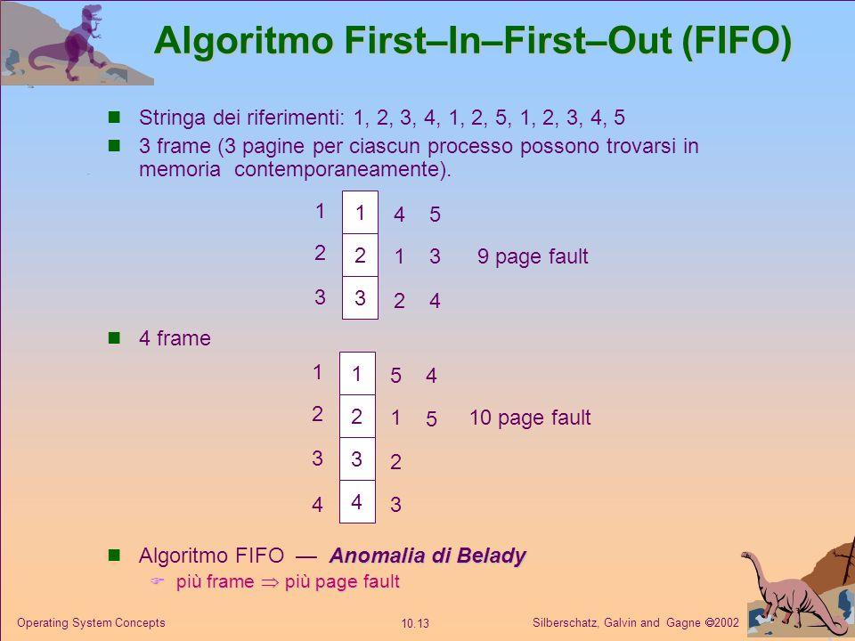 Silberschatz, Galvin and Gagne 2002 10.12 Operating System Concepts Algoritmi di sostituzione delle pagine È richiesta la minimizzazione della frequen