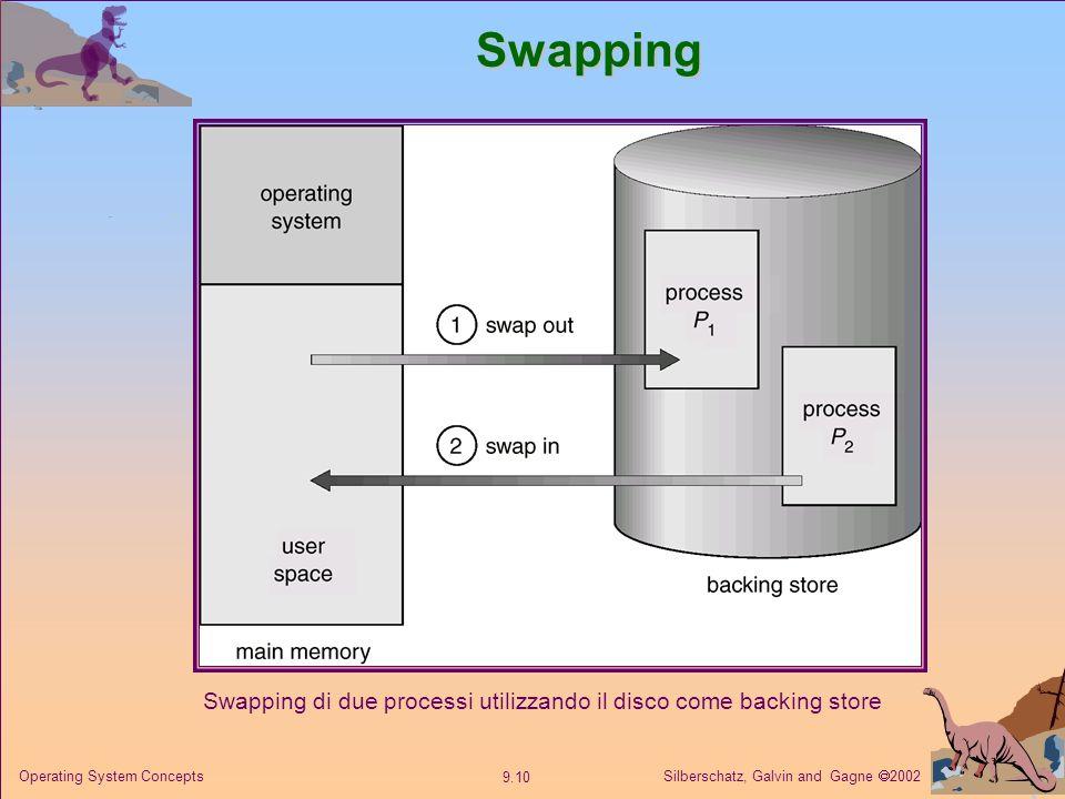 Silberschatz, Galvin and Gagne 2002 9.10 Operating System ConceptsSwapping Swapping di due processi utilizzando il disco come backing store
