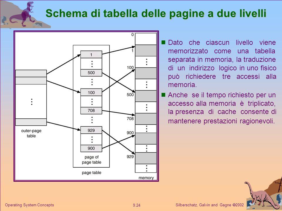 Silberschatz, Galvin and Gagne 2002 9.24 Operating System Concepts Schema di tabella delle pagine a due livelli Dato che ciascun livello viene memoriz