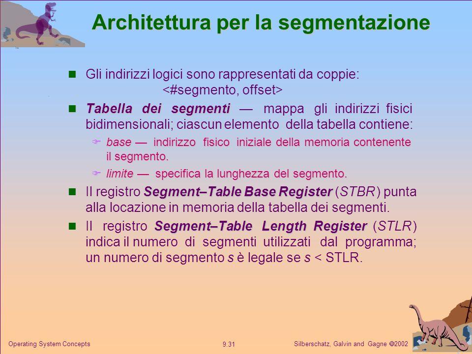 Silberschatz, Galvin and Gagne 2002 9.31 Operating System Concepts Architettura per la segmentazione Gli indirizzi logici sono rappresentati da coppie