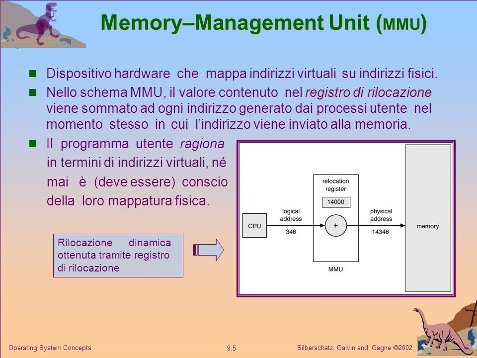 Silberschatz, Galvin and Gagne 2002 9.5 Operating System Concepts Memory–Management Unit ( MMU ) Dispositivo hardware che mappa indirizzi virtuali su