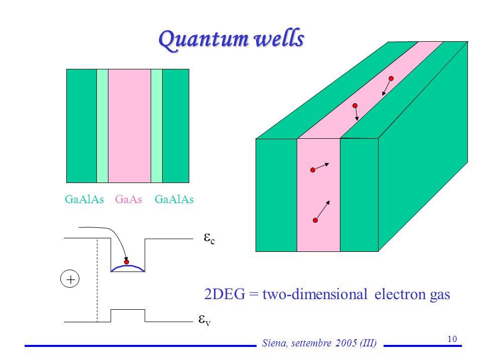 Siena, settembre 2005 (III) 10 Quantum wells GaAsGaAlAs c v + 2DEG = two-dimensional electron gas GaAlAs