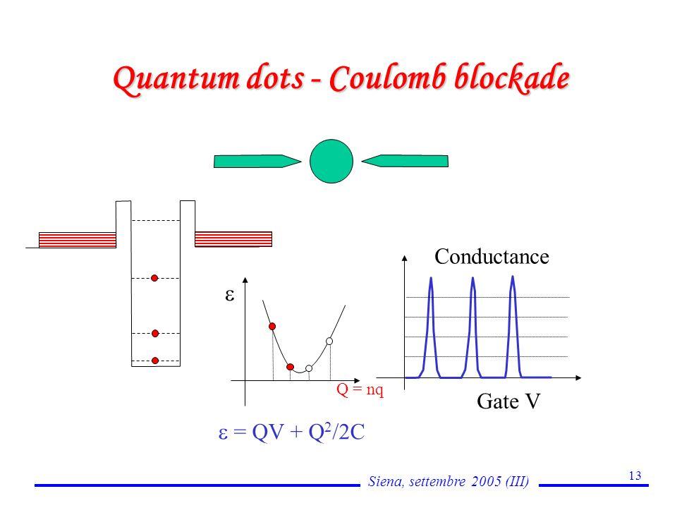 Siena, settembre 2005 (III) 13 Quantum dots - Coulomb blockade Gate V Conductance Q = nq = QV + Q 2 /2C
