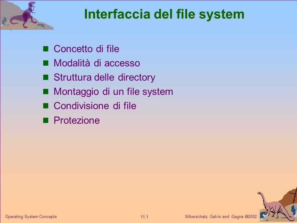 Silberschatz, Galvin and Gagne 2002 11.1 Operating System Concepts Interfaccia del file system Concetto di file Modalità di accesso Struttura delle di