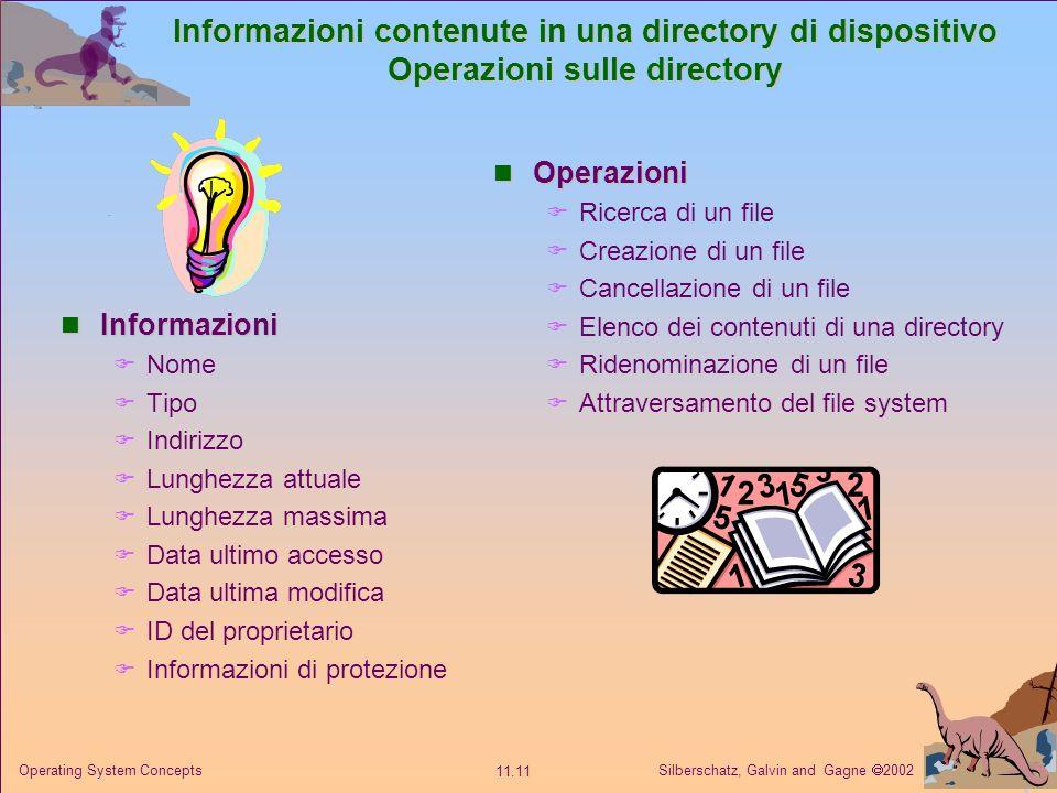 Silberschatz, Galvin and Gagne 2002 11.11 Operating System Concepts Informazioni contenute in una directory di dispositivo Operazioni sulle directory