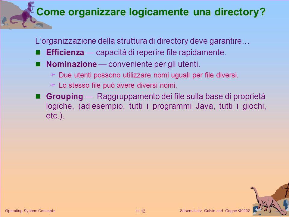 Silberschatz, Galvin and Gagne 2002 11.12 Operating System Concepts Come organizzare logicamente una directory? Lorganizzazione della struttura di dir
