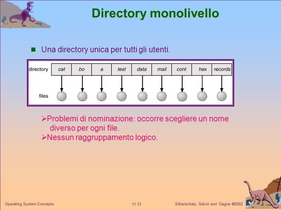 Silberschatz, Galvin and Gagne 2002 11.13 Operating System Concepts Directory monolivello Una directory unica per tutti gli utenti. Problemi di nomina