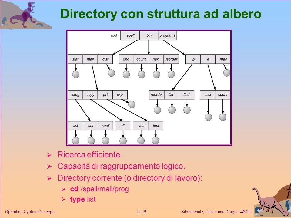 Silberschatz, Galvin and Gagne 2002 11.15 Operating System Concepts Directory con struttura ad albero Ricerca efficiente. Ricerca efficiente. Capacità