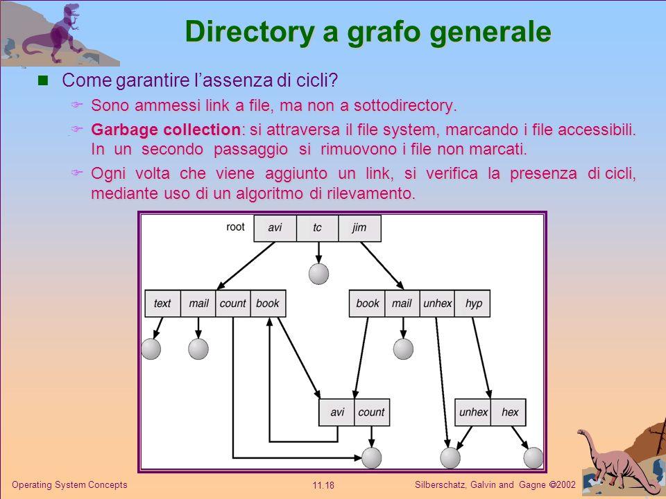 Silberschatz, Galvin and Gagne 2002 11.18 Operating System Concepts Directory a grafo generale Come garantire lassenza di cicli? Sono ammessi link a f