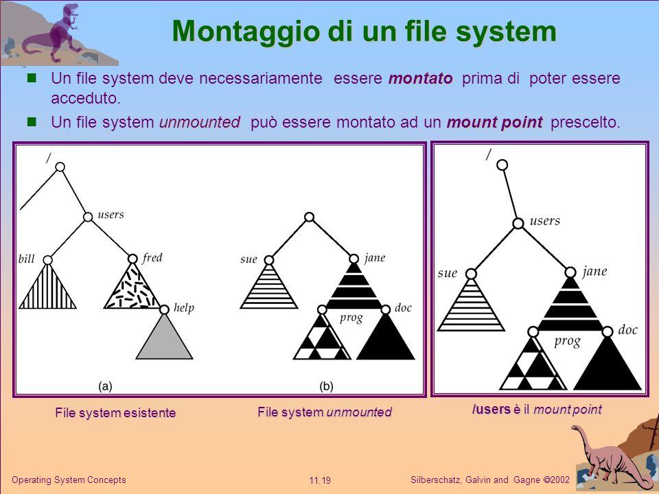 Silberschatz, Galvin and Gagne 2002 11.19 Operating System Concepts Montaggio di un file system montato Un file system deve necessariamente essere mon