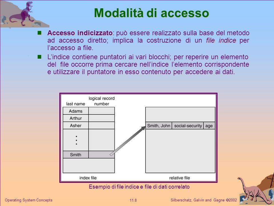 Silberschatz, Galvin and Gagne 2002 11.8 Operating System Concepts Modalità di accesso Esempio di file indice e file di dati correlato Accesso indiciz