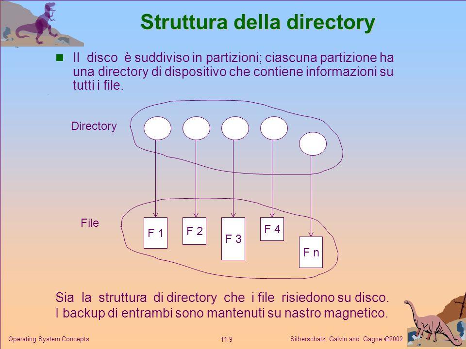 Silberschatz, Galvin and Gagne 2002 11.9 Operating System Concepts Struttura della directory Il disco è suddiviso in partizioni; ciascuna partizione h