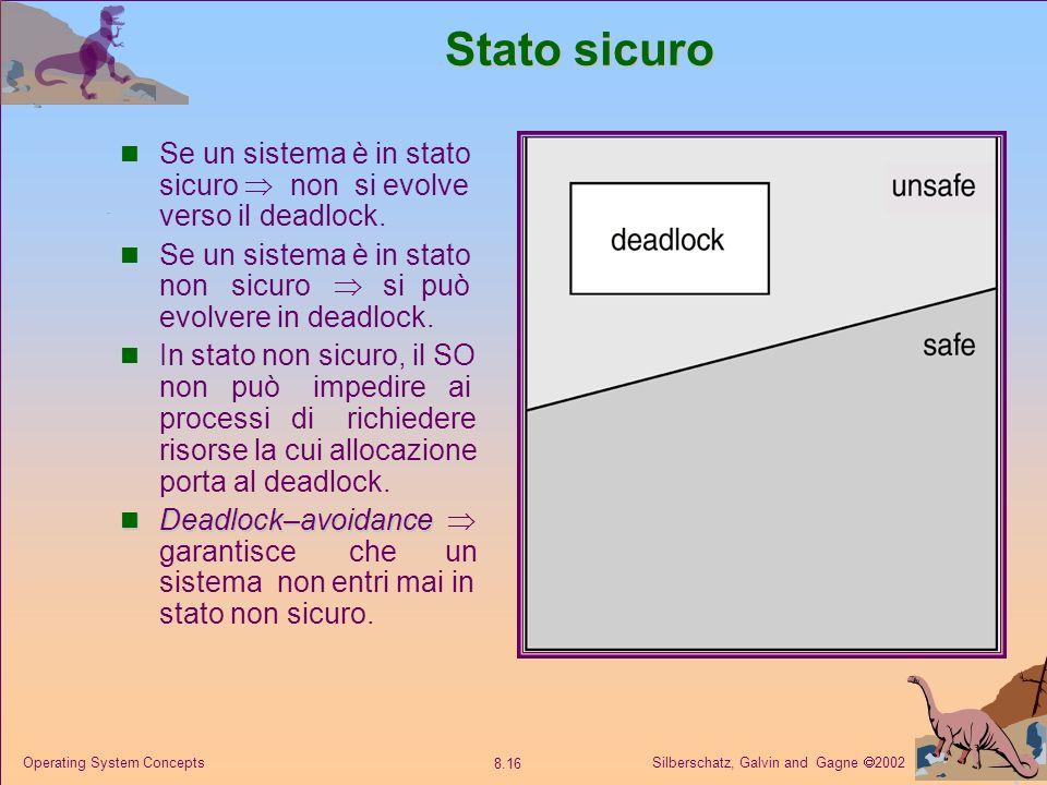 Silberschatz, Galvin and Gagne 2002 8.16 Operating System Concepts Stato sicuro Se un sistema è in stato sicuro non si evolve verso il deadlock.