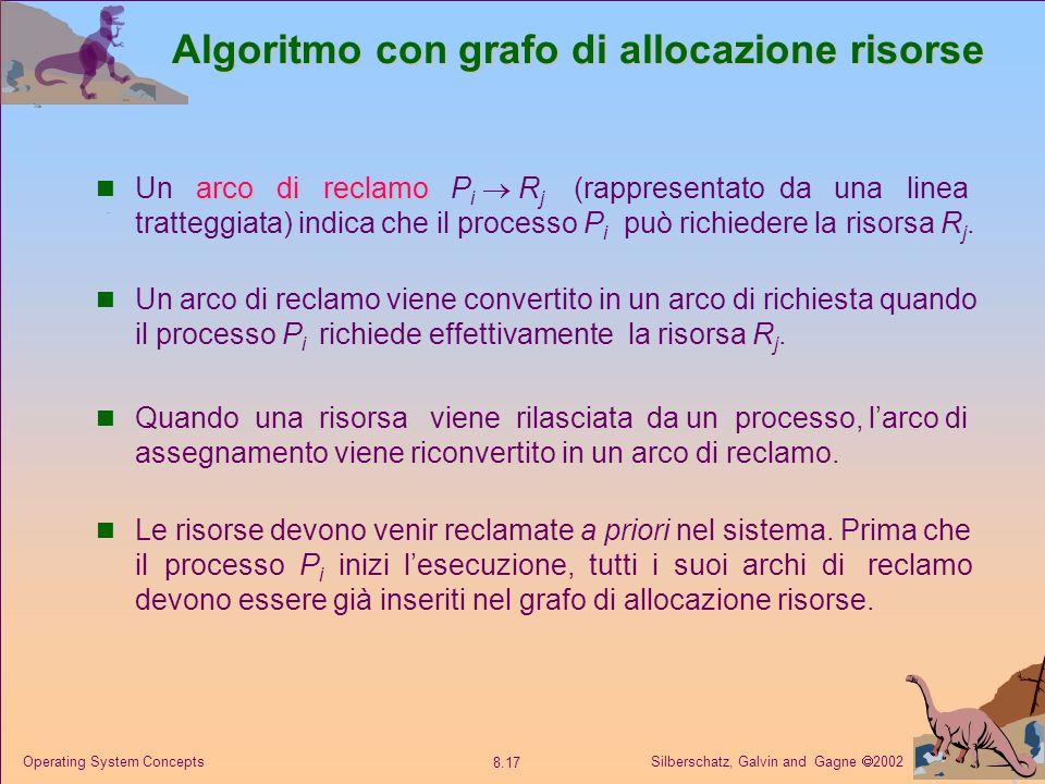 Silberschatz, Galvin and Gagne 2002 8.17 Operating System Concepts Algoritmo con grafo di allocazione risorse arco di reclamo Un arco di reclamo P i R j (rappresentato da una linea tratteggiata) indica che il processo P i può richiedere la risorsa R j.