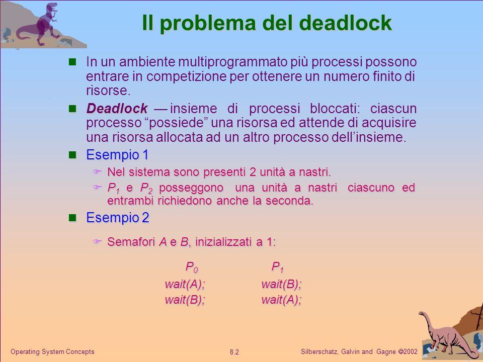 Silberschatz, Galvin and Gagne 2002 8.23 Operating System Concepts Esempio di applicazione dellalgoritmo del banchiere 5 processi, da P 0 a P 4 ; 3 tipi di risorse: A (10 instanze), B (5 instanze), e C (7 instanze).