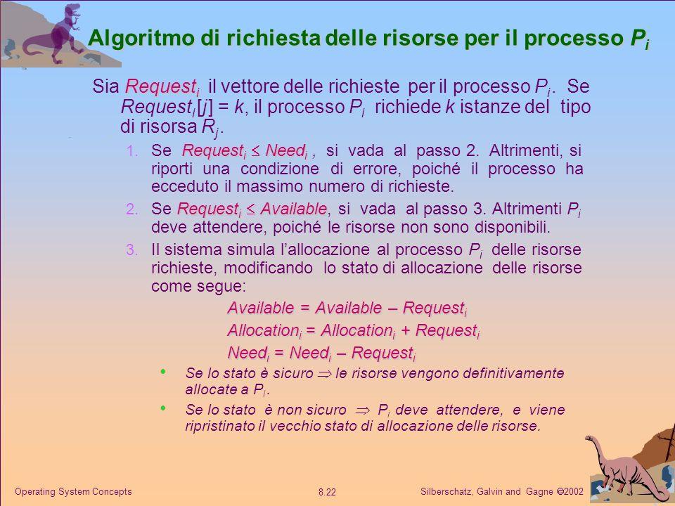 Silberschatz, Galvin and Gagne 2002 8.22 Operating System Concepts Algoritmo di richiesta delle risorse per il processo P i Request i Sia Request i il vettore delle richieste per il processo P i.