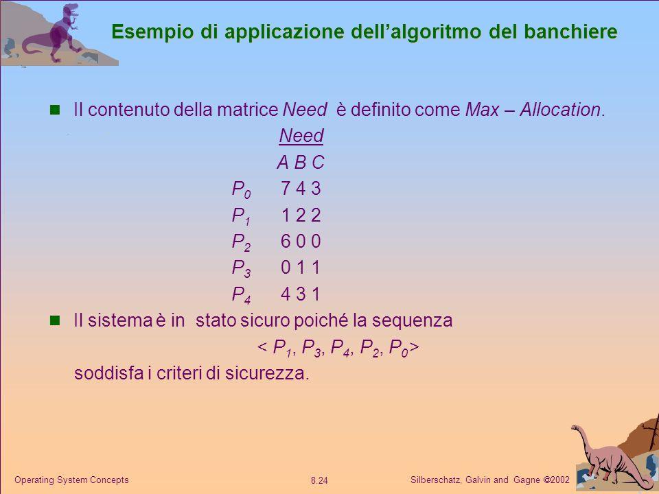 Silberschatz, Galvin and Gagne 2002 8.24 Operating System Concepts Esempio di applicazione dellalgoritmo del banchiere Il contenuto della matrice Need è definito come Max – Allocation.