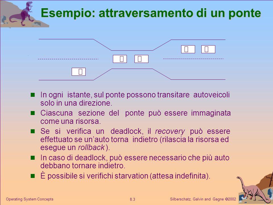 Silberschatz, Galvin and Gagne 2002 8.34 Operating System Concepts Impiego dellalgoritmo di rilevamento Quando e quanto spesso richiamare lalgoritmo di rilevamento dipende da: Frequenza (presunta) con la quale si verificano i deadlock; Frequenza (presunta) con la quale si verificano i deadlock; Numero di processi che vengono eventualmente influenzati dal deadlock (e sui quali deve essere effettuato un rollback ): Numero di processi che vengono eventualmente influenzati dal deadlock (e sui quali deve essere effettuato un rollback ): Almeno un processo per ciascun ciclo.