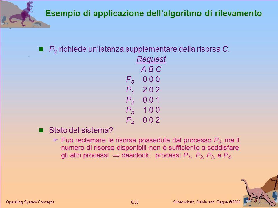 Silberschatz, Galvin and Gagne 2002 8.33 Operating System Concepts Esempio di applicazione dellalgoritmo di rilevamento P 2 richiede unistanza supplementare della risorsa C.