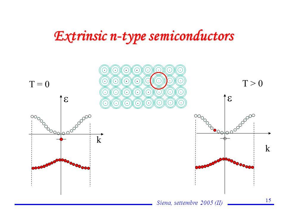 Siena, settembre 2005 (II) 15 Extrinsic n-type semiconductors k k T = 0 T > 0