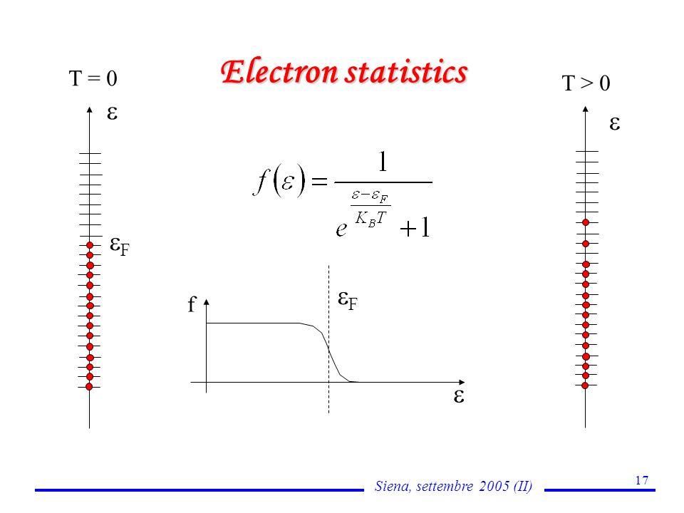 Siena, settembre 2005 (II) 17 Electron statistics T = 0 T > 0 f F F