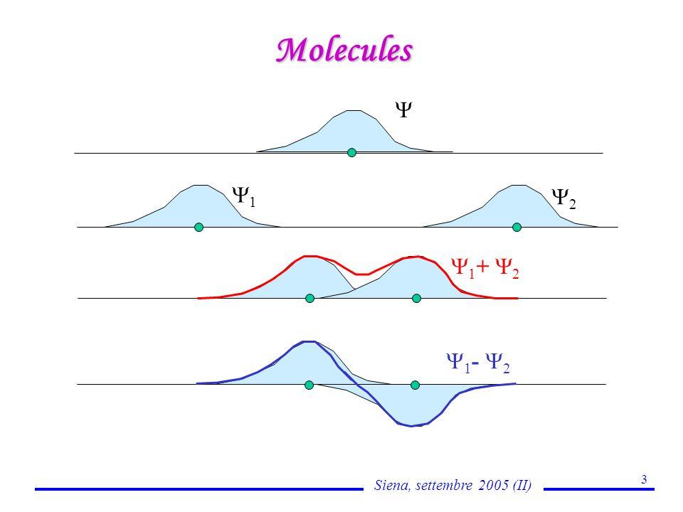 Siena, settembre 2005 (II) 3 Molecules 1 + 2 1 2 1 - 2