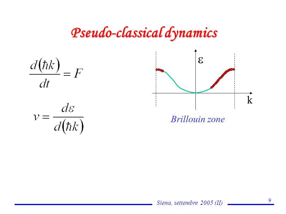 Siena, settembre 2005 (II) 9 Pseudo-classical dynamics k Brillouin zone