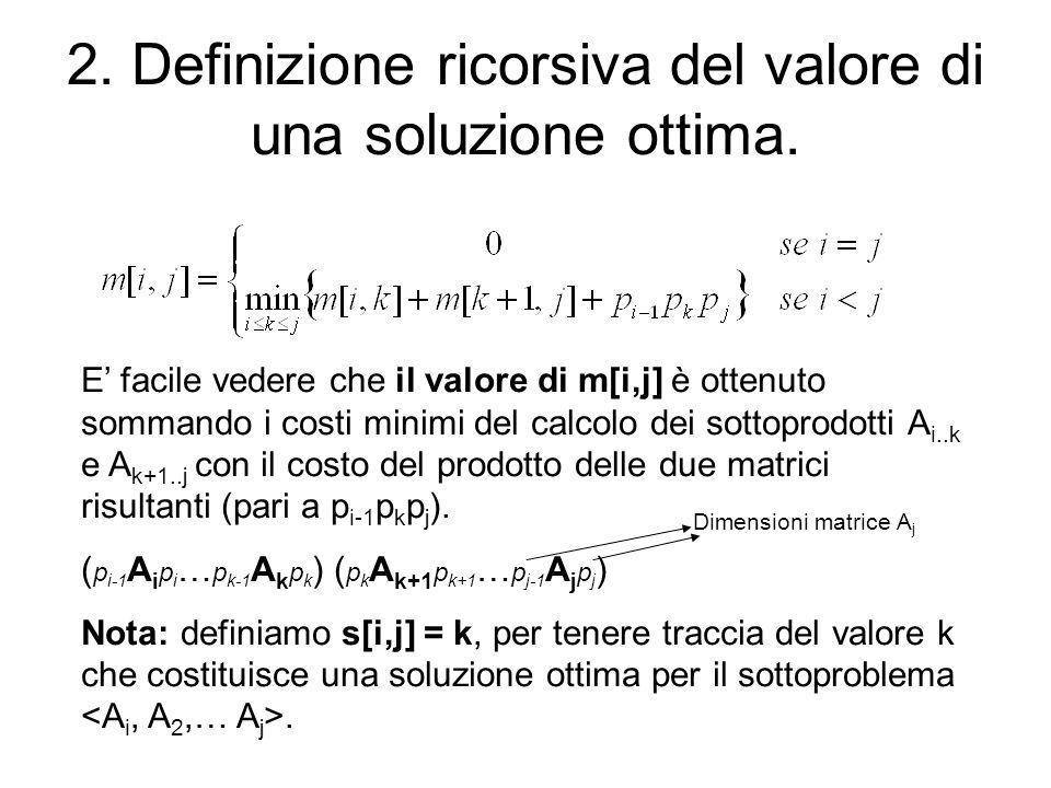 2.Definizione ricorsiva del valore di una soluzione ottima.