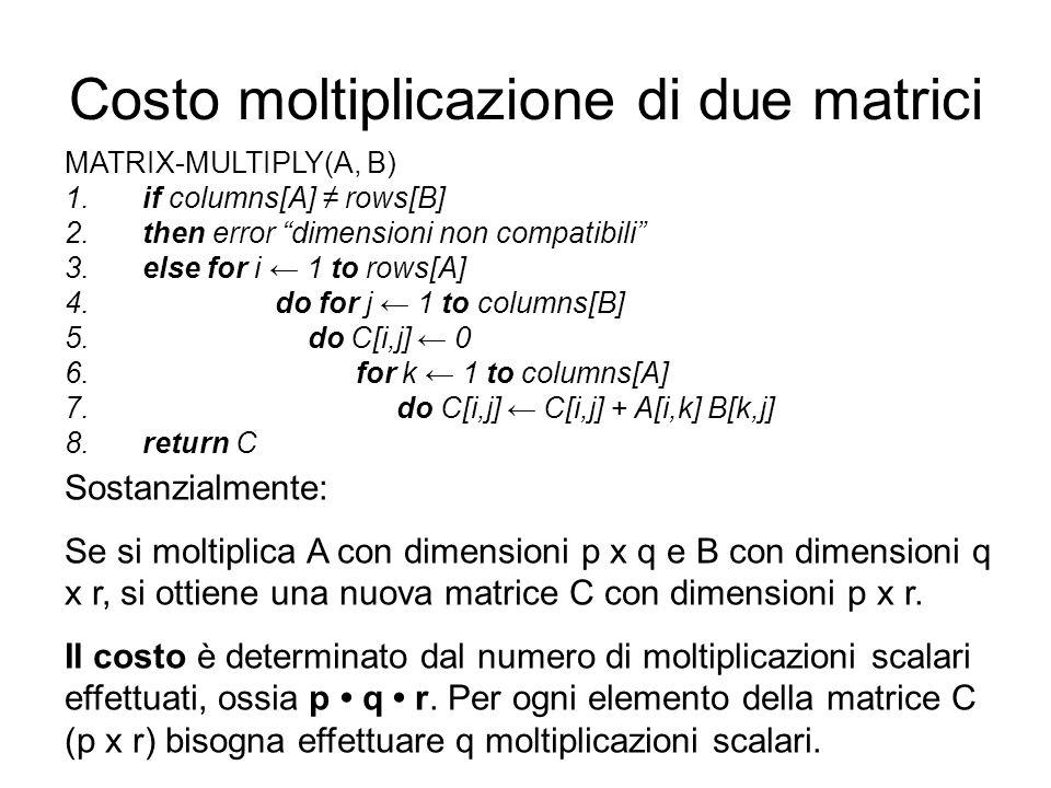 Prodotto di una sequenza di matrici Ritornando allesempio: dim(A 1 )=10x100; dim(A 2 )=100x5; dim(A 3 )=5x50; (A 1 A 2 ) (10 100 5) = 5000 molt.