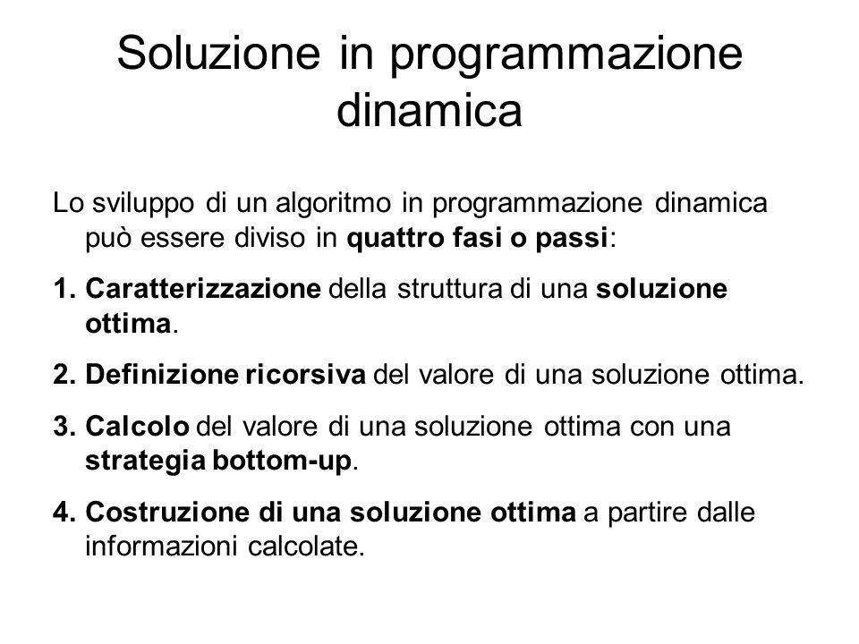 Soluzione in programmazione dinamica Lo sviluppo di un algoritmo in programmazione dinamica può essere diviso in quattro fasi o passi: 1.Caratterizzazione della struttura di una soluzione ottima.