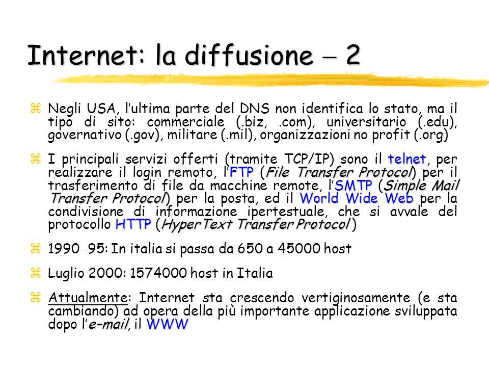 Internet: la diffusione 1 zDalle origini al gennaio 2000, Internet è cresciuto fino a più di 72.4 milioni di calcolatori localizzati in ogni parte del mondo, ed il DNS include estensioni per 239 paesi, territori e possedimenti, compresi il continente antartico (.aq), Guinea Bissau (.gw), le isole Cocos (.cc), Pitcairn (.pn), etc.