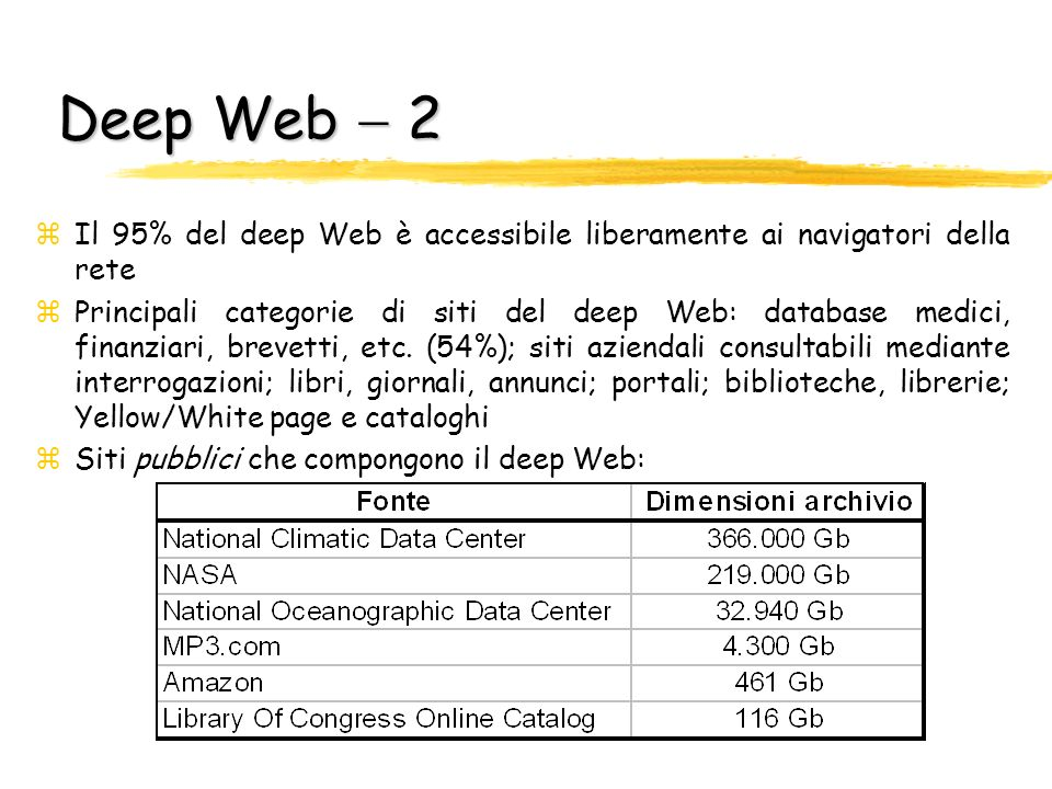 Deep Web 1 deep Web zIl deep Web è rappresentato da tutti i siti inaccessibili ai motori di ricerca tradizionali: 500 miliardi di documenti racchiusi in oltre 100.000 siti che permettono di accedere dinamicamente ad informazioni strutturate nei propri archivi surface Web zI motori di ricerca censiscono solo le singole pagine statiche dei siti, e cioè il surface Web
