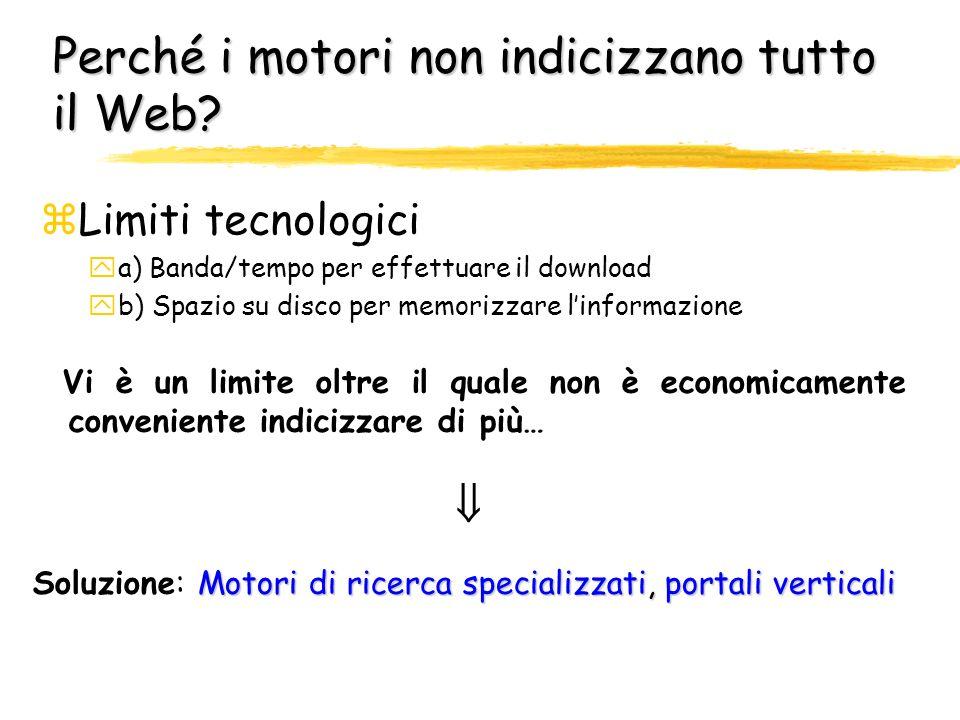 Indicizzazione in base al dominio (2000)